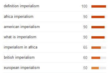 tops des mots associés à l'imperialisme sur Google