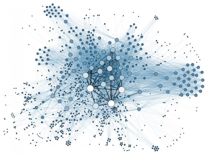 Répertoire d'un fonds d'archives visualisé sous la forme d'un réseau. CC BY-SA 3.0