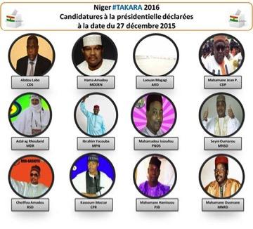 poster de tous les candidats au poste supreme au Niger - par l'auteur
