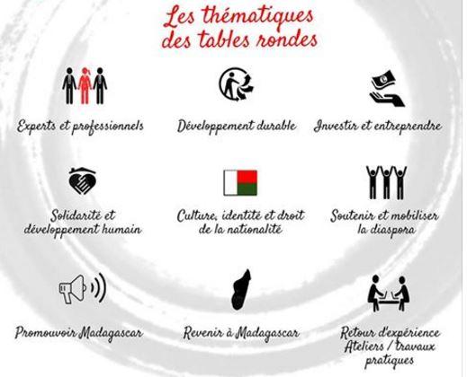 programme des tables rondes à Zama Aix (avec permission)